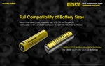 Multiple Compatibility of Batteries